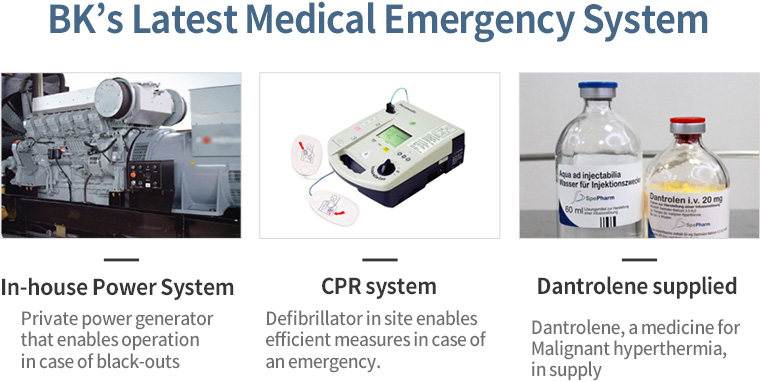 BK's Latest Medical Emergency System