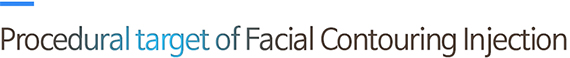 Procedural target of Facial Contouring Injection